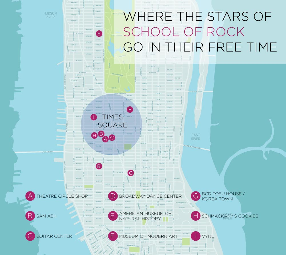 of rock kids share favorite spots in nyc the broadway